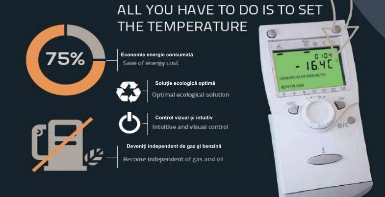 tot ce trebuie sa facei este sa setati temperatura sieben art concept