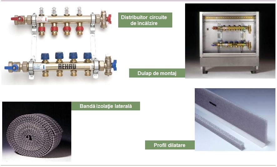 accesorii sisteme de incalzire racire in suprafete