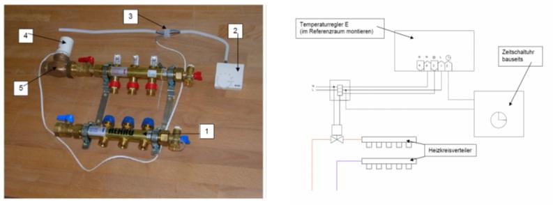 termostat E cu ventil de zona